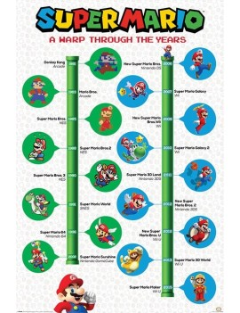 Super Mario Poster Pack A Warp Through The Years 61 x 91 cm (5)